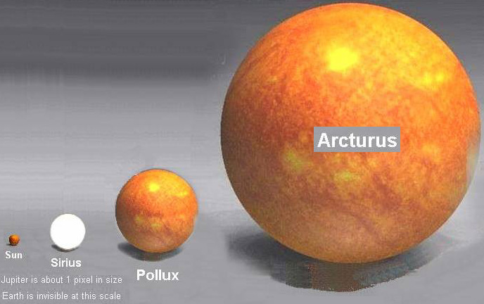 image showing relative size of sun to large star arcturus