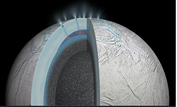 Enceladus, small moon of Saturn, crosssection