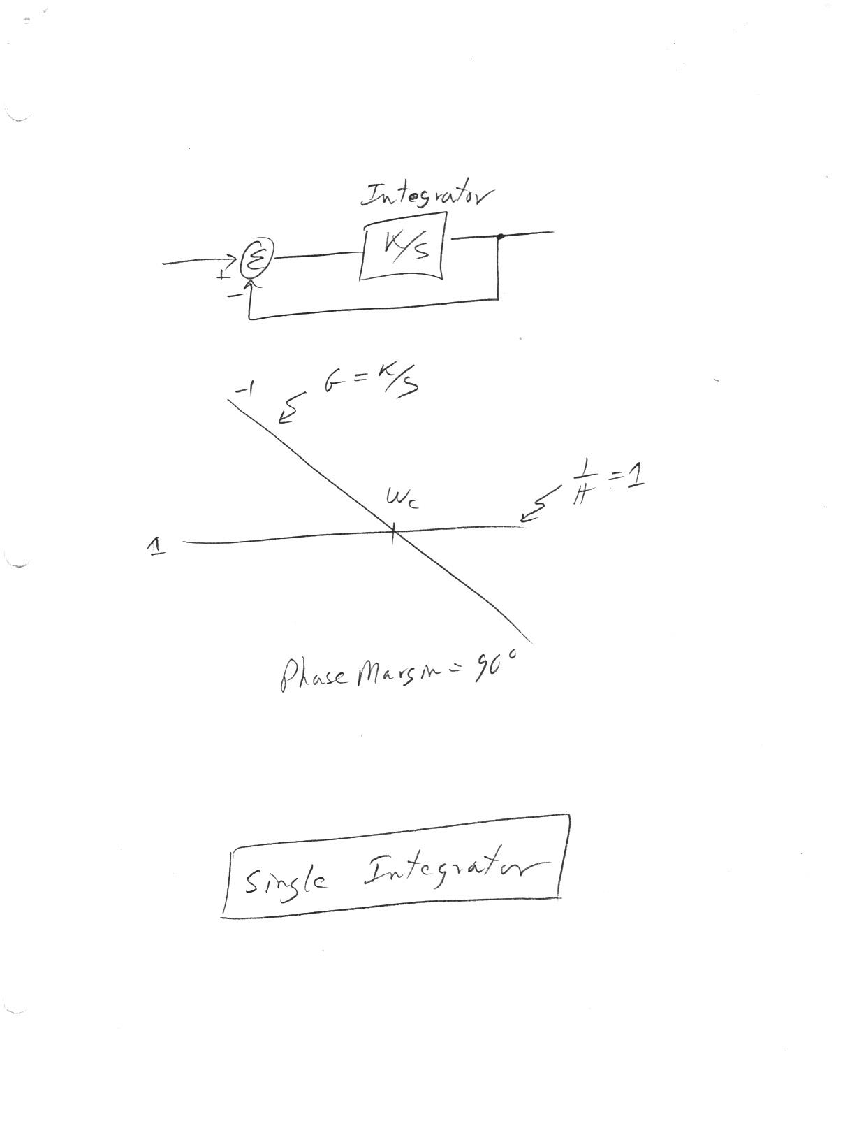 Twinkle toes engineering bode diagram detailed bode tutorial14 ccuart Gallery
