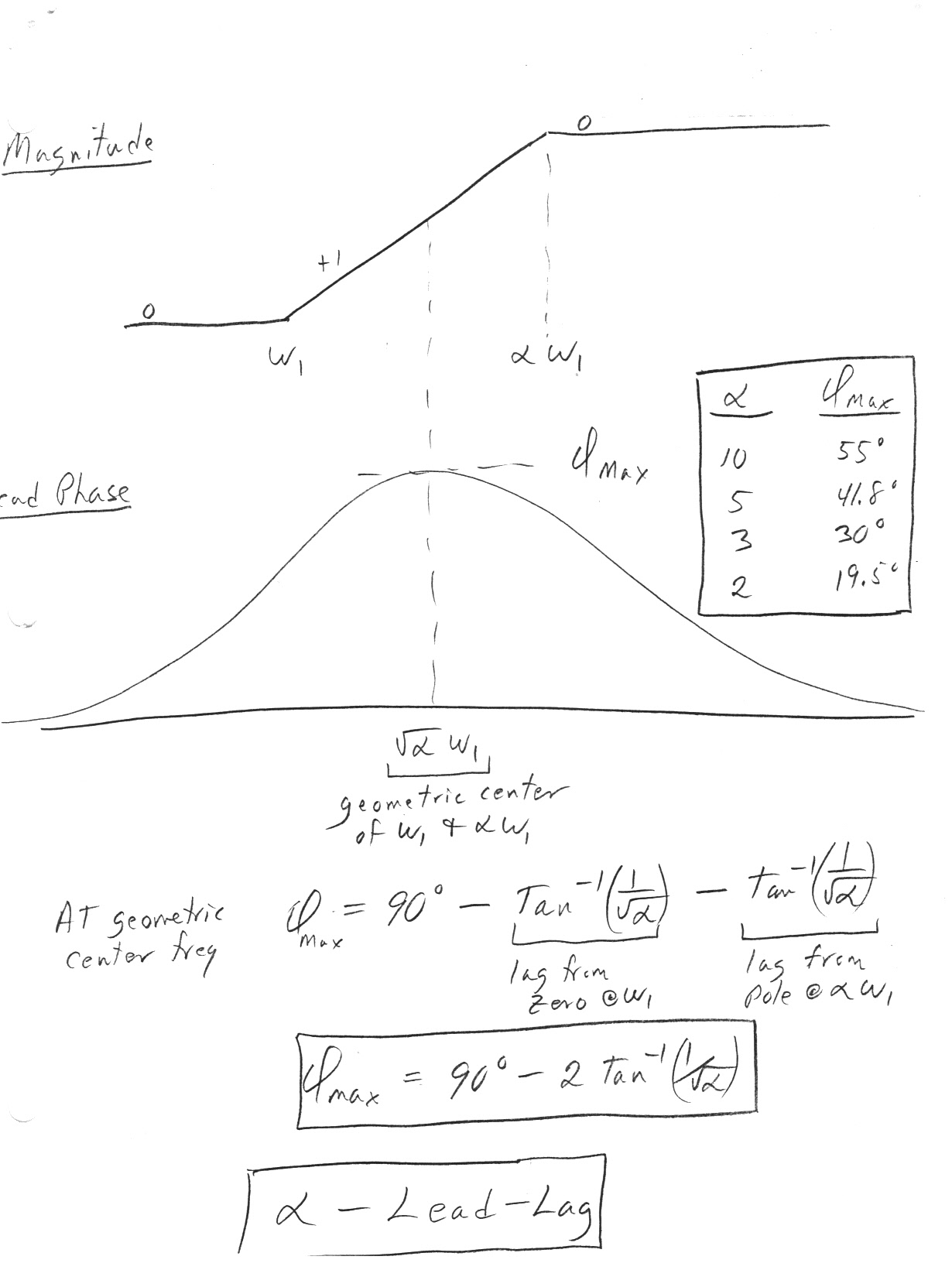 Twinkle toes engineering bode diagram detailed bode tutorial18 ccuart Gallery