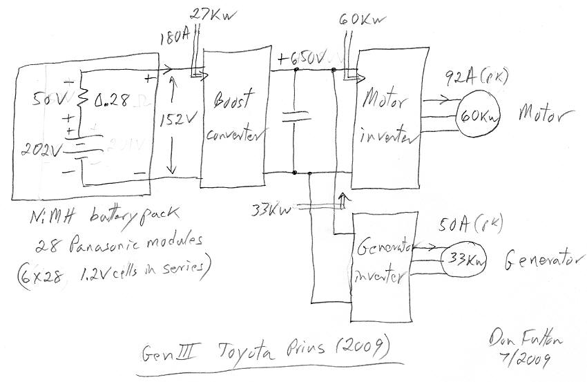 Toyota Highlander Jbl Wiring Diagram further 210129 Ford Sync 3 Better And Faster If Not Standing Out From The  petition besides Wire Color Code For Pioneer Car Stereo Car2bstereo2bmemory2bwire2bwiring2bharness2bcolor2bcode2bdiagram   Wiring Diagram in addition How To Upgrade Car Gps Antenna For Audi additionally Toyota Radio Wiring Harness. on aftermarket stereo for toyota prius