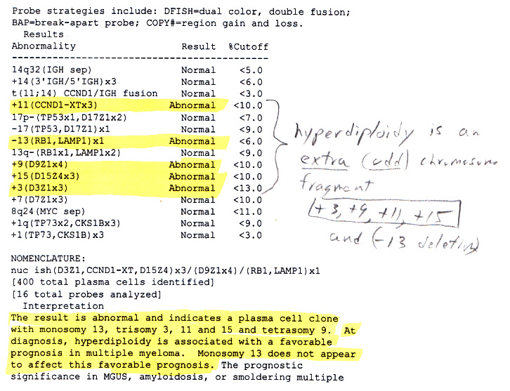 results section of a lab report How can the answer be improved.