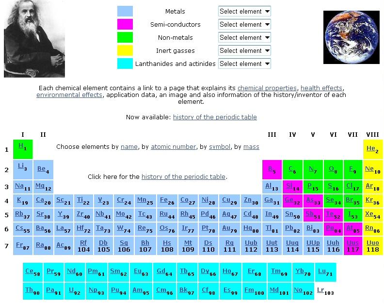 Periodic table chemistry periodic table elements metals and periodic table chemistry periodic table elements metals and nonmetals twinkle toes engineering urtaz Gallery