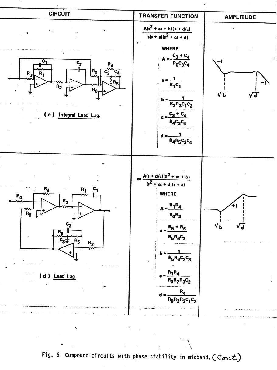 Twinkle Toes Engineering Type Of Filter Circuit