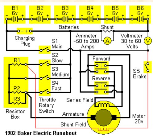 Wells auto museum baker electric car circuit diagram from 1902 cheapraybanclubmaster Choice Image